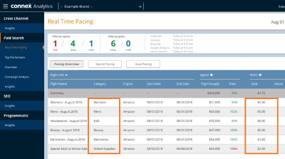 Multiple Category Feature Live In Connex®