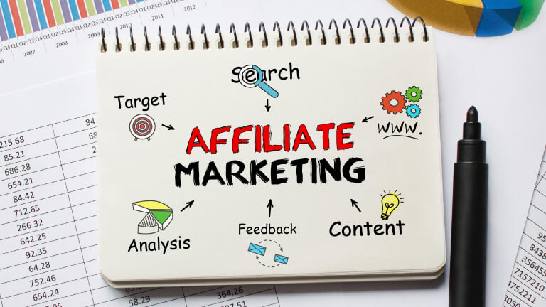 Optimizing Your Affiliate Programs